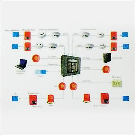 Sistemas la alarma de incendio