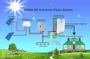 Solar Off Grid Home System