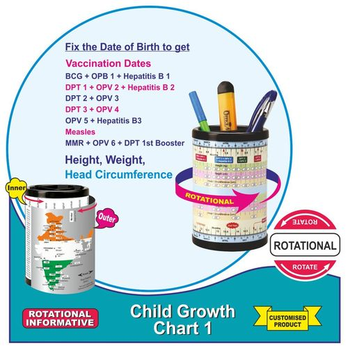 Child Growth Chart (1)