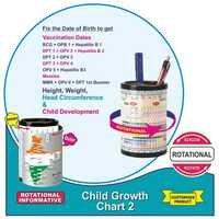 Child Growth Chart (2)