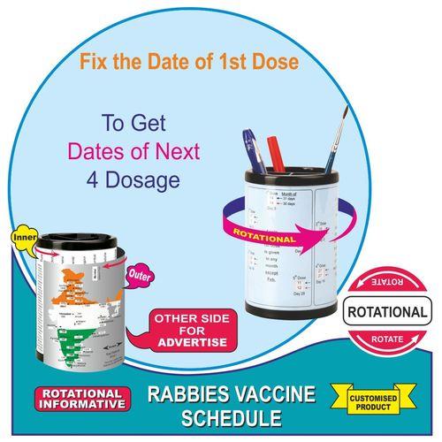 Rabbies Vaccination Schedule