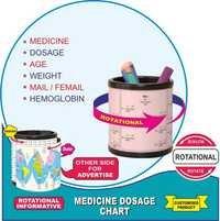 Medicine Dosage Chart