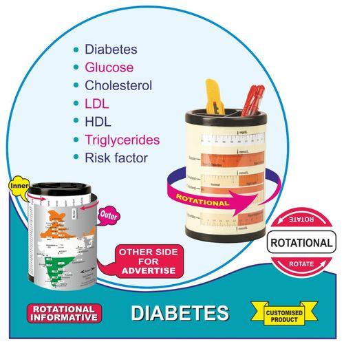 Dibetis Glucose Cholestrol