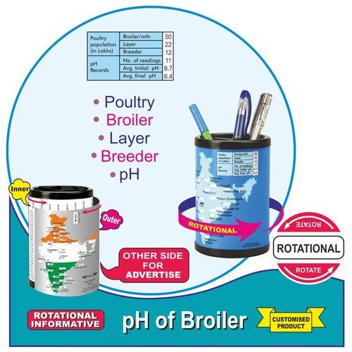 PH of Broiler