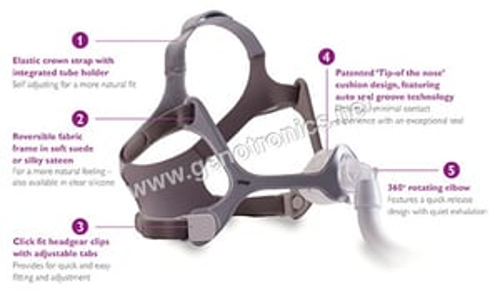 Respironics Wisp CPAP Mask