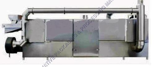 Multi Layer Oven