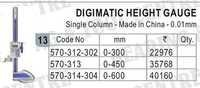 Digimatic Height Gauge