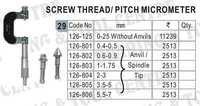 Screw Thread Micrometer