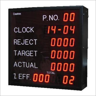 Digital Production Display Board