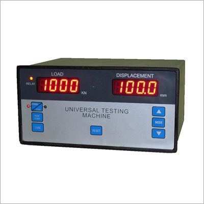 Peak Load Logger Indicator