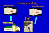Factory Stuffing Permission Services