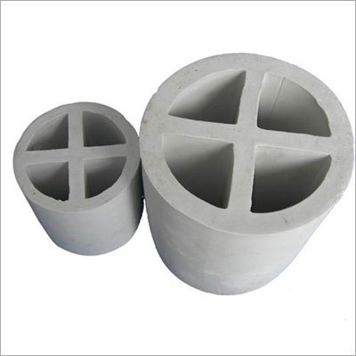 Chemical Packing Materials