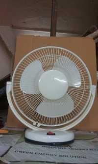 Tabel Fan
