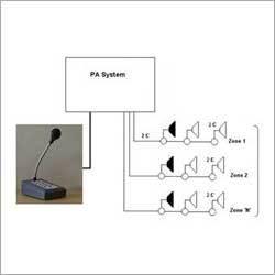 Portable Public Address System