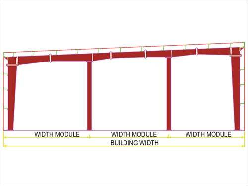 Structural Drawing of  Primary Framing System