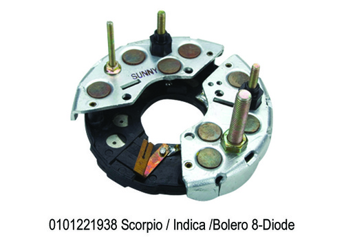 Plate Scorpio  Indica B