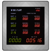 Alphanumeric Display System