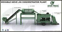 Movable Sieve Jig Concentrator Plant