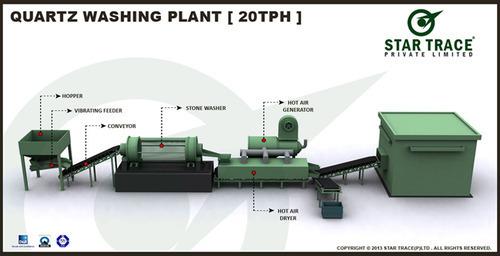 Quartz Washing Plant