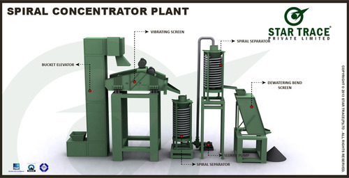 Spiral Concentrator Plant