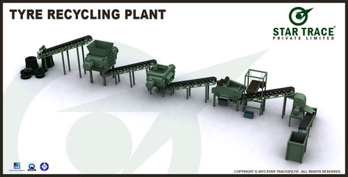 Industrial Recycling Plants