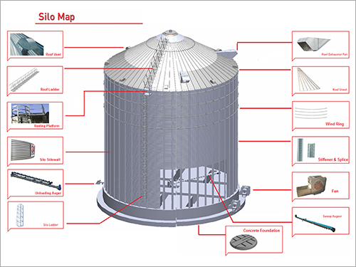 Industrial Silo Map