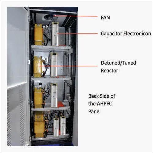 Tuned Harmonic Filter Panels