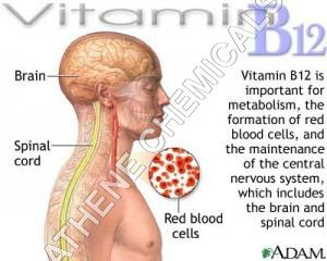 Vitamine B12 Tablet