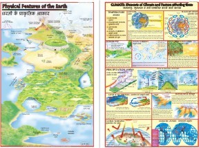 Physical Feature of Earth Chart