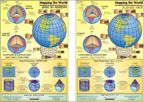 Mapping the World (Longitude, Latitude, Projections) Chart