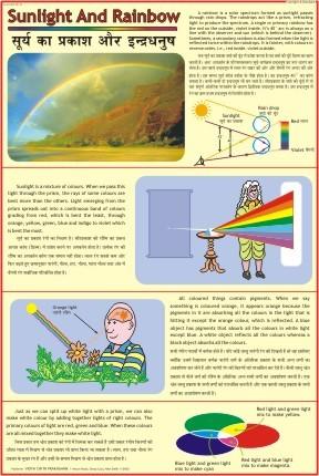 Sunlight & Rainbow Colours Chart
