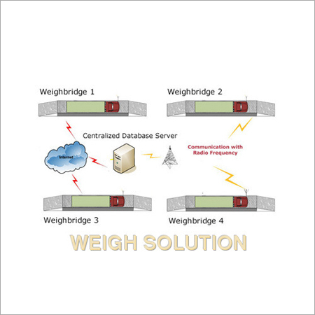 Centralised Database Weighing Solutions