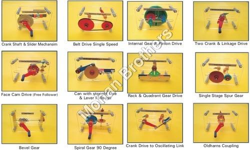 Mechanism Models