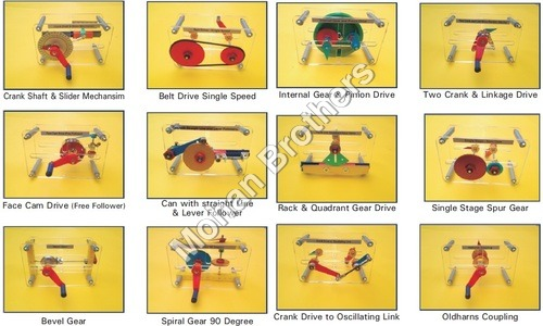 Mechanism Models