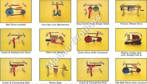 Mechanism Models(B)