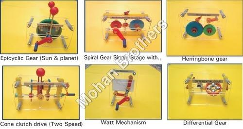 Mechanism Models(D)
