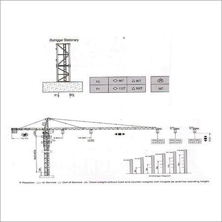 Building Tower Cranes
