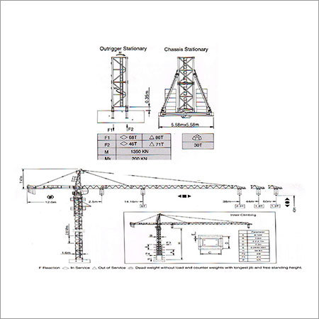 Self Lifting Tower Crane