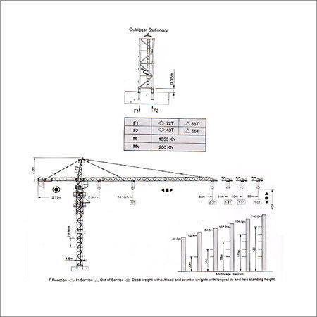 Self Climbing Tower Crane
