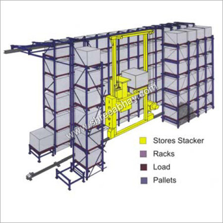 Automated Storage System