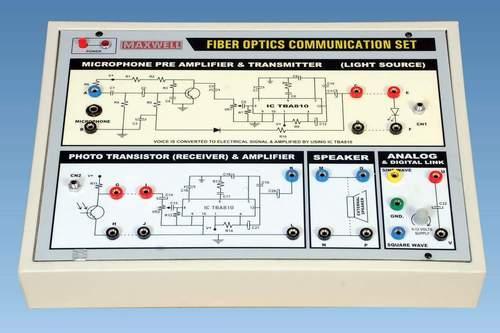 Study of  Fiber Optics Communication Set