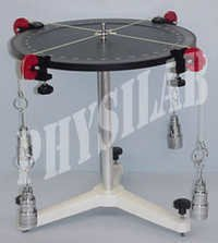 Force Table