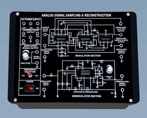 ANALOG SIGNAL SAMPLING & RECONSTRUCTION KIT