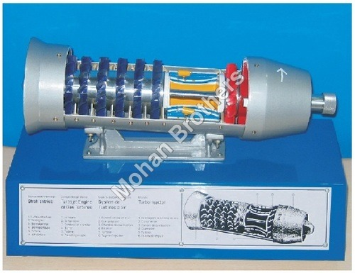 Gas Turbines Engine Model