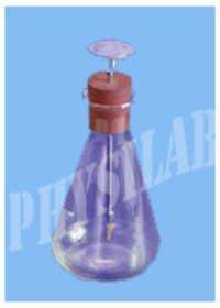 Electroscope, Simple Flask Type