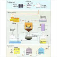 Fuel Oil Production System