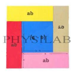 Algebra Case Kit
