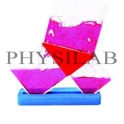 Working Model of Pythagoras Theorem