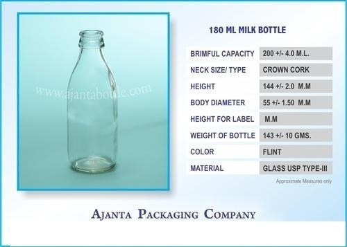 Milk Glass Bottles