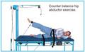IMICO COMPLEX EXERCISING UNIT